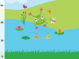 Bio-Jersey, Rein ins Wasser, Frosch Panel, Funny Frog, by...