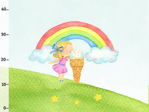 Bio-Jersey, Regenbogen PANEL, Ice cream by BioBox