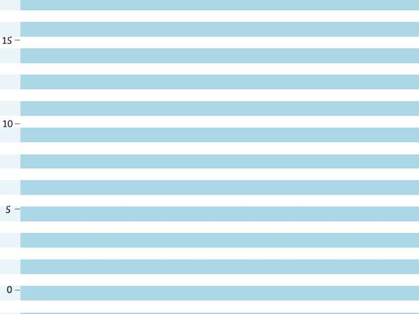 .Bio-Jersey Baby-stripes Kombi blau, bald-Mama-Serie by BioBox