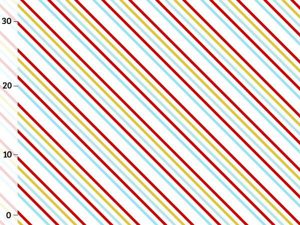 Bio-Jersey, super boy stripes by Bio-Box, Ökotex